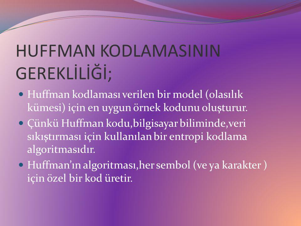 HUFFMAN KODLAMASININ GEREKLİLİĞİ;
