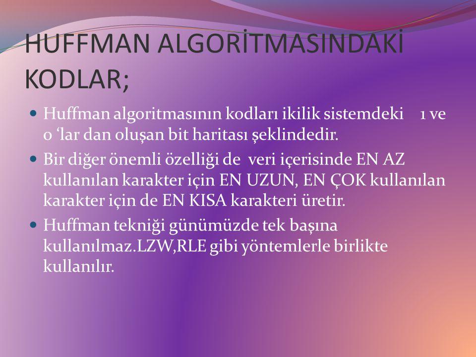HUFFMAN ALGORİTMASINDAKİ KODLAR;