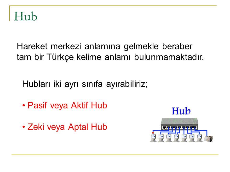 Hub Hareket merkezi anlamına gelmekle beraber tam bir Türkçe kelime anlamı bulunmamaktadır. Hubları iki ayrı sınıfa ayırabiliriz;