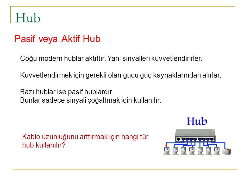 Hub Pasif veya Aktif Hub