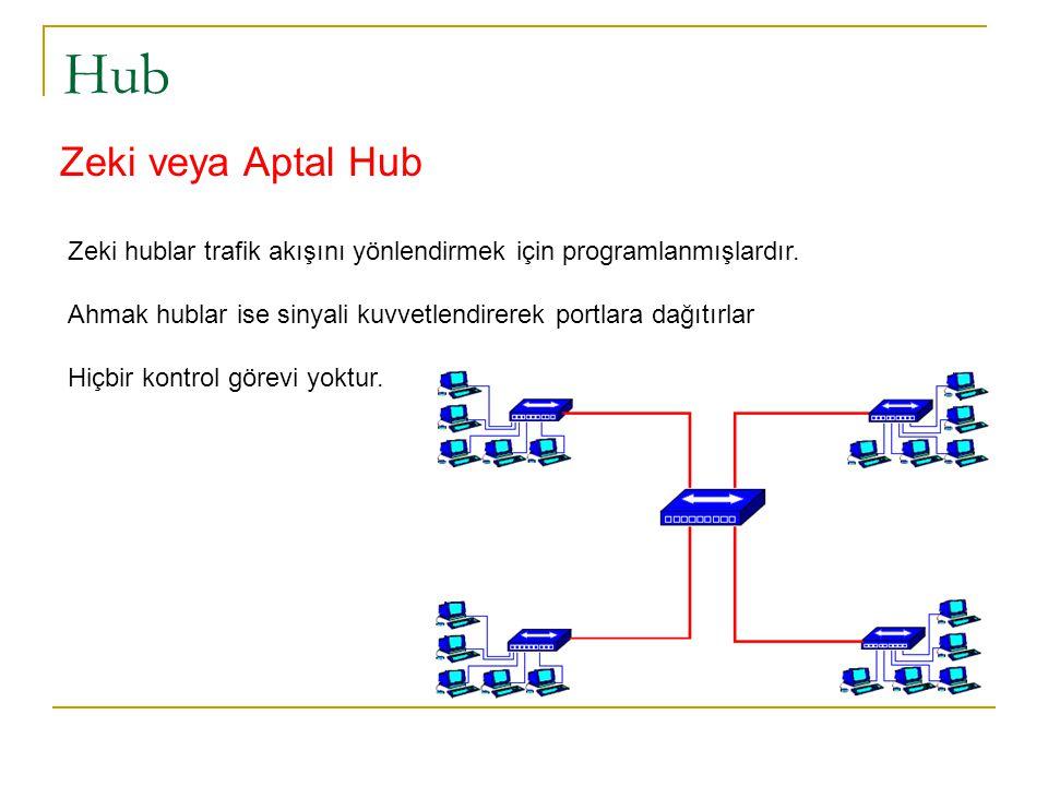 Hub Zeki veya Aptal Hub. Zeki hublar trafik akışını yönlendirmek için programlanmışlardır.