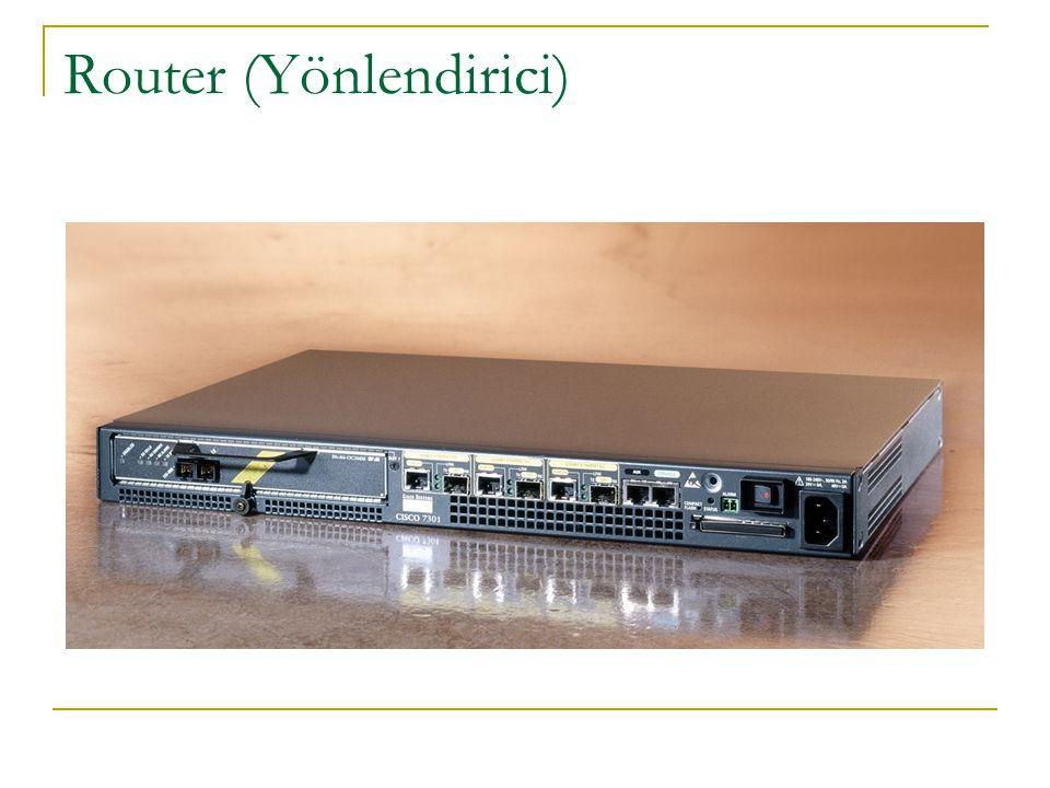 Router (Yönlendirici)