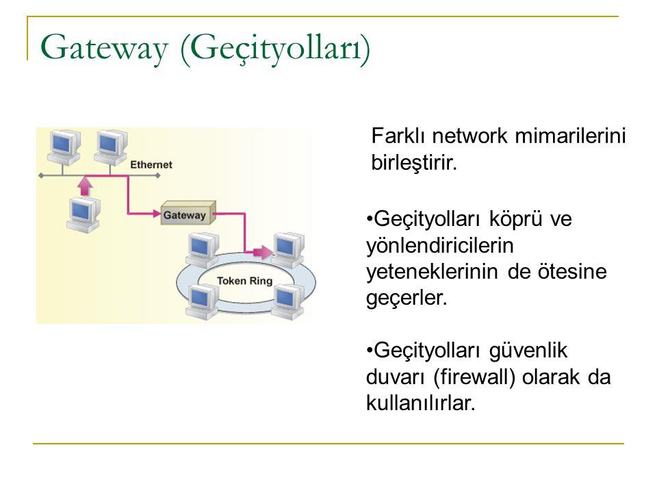 Gateway (Geçityolları)