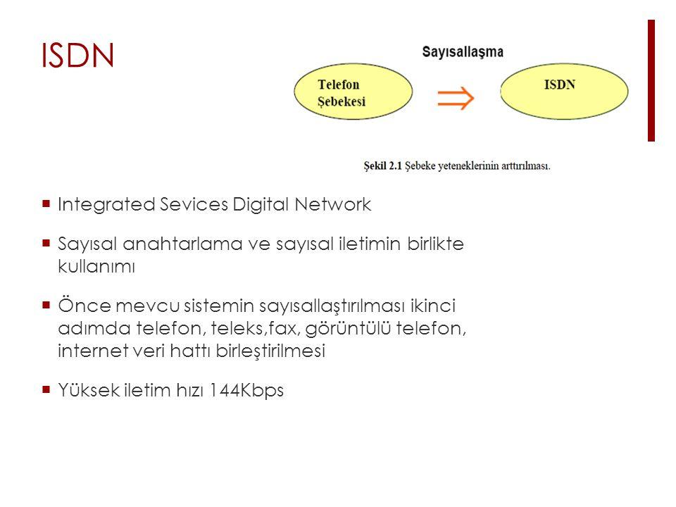 Yeni İletişimde Bağlantı Teknolojileri