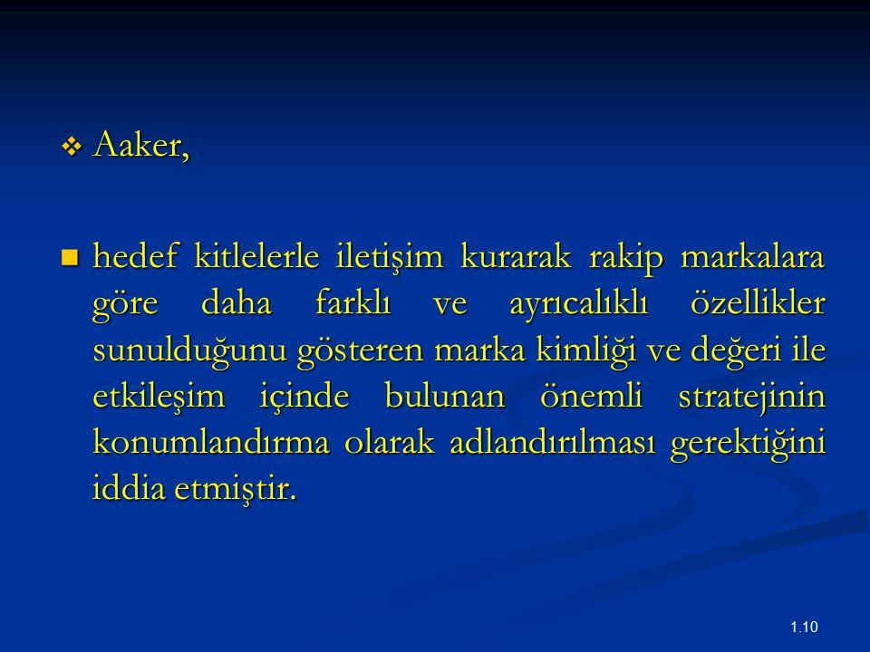 Aaker,