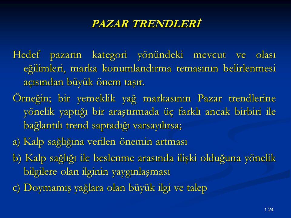 PAZAR TRENDLERİ