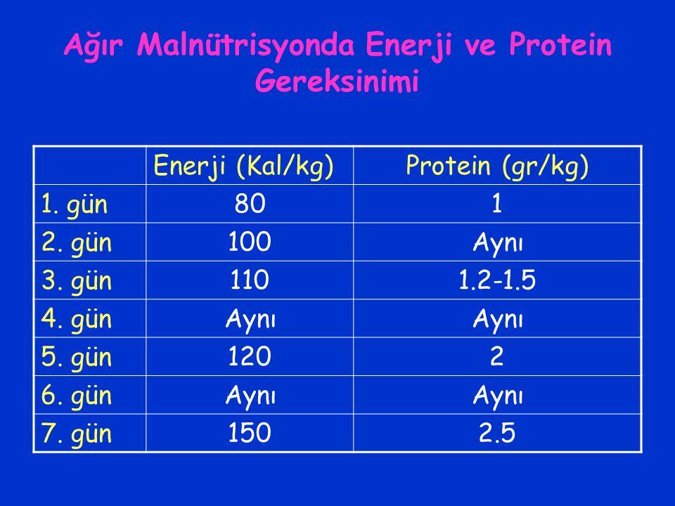 Ağır Malnütrisyonda Enerji ve Protein Gereksinimi