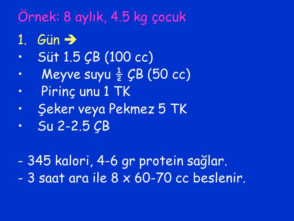 Örnek: 8 aylık, 4.5 kg çocuk Gün  Süt 1.5 ÇB (100 cc) Meyve suyu ½ ÇB (50 cc) Pirinç unu 1 TK. Şeker veya Pekmez 5 TK.