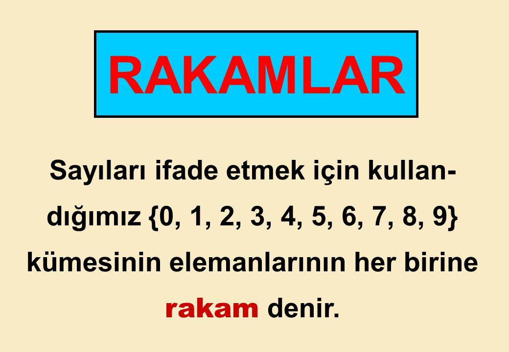 RAKAMLAR Sayıları ifade etmek için kullan-dığımız {0, 1, 2, 3, 4, 5, 6, 7, 8, 9} kümesinin elemanlarının her birine rakam denir.