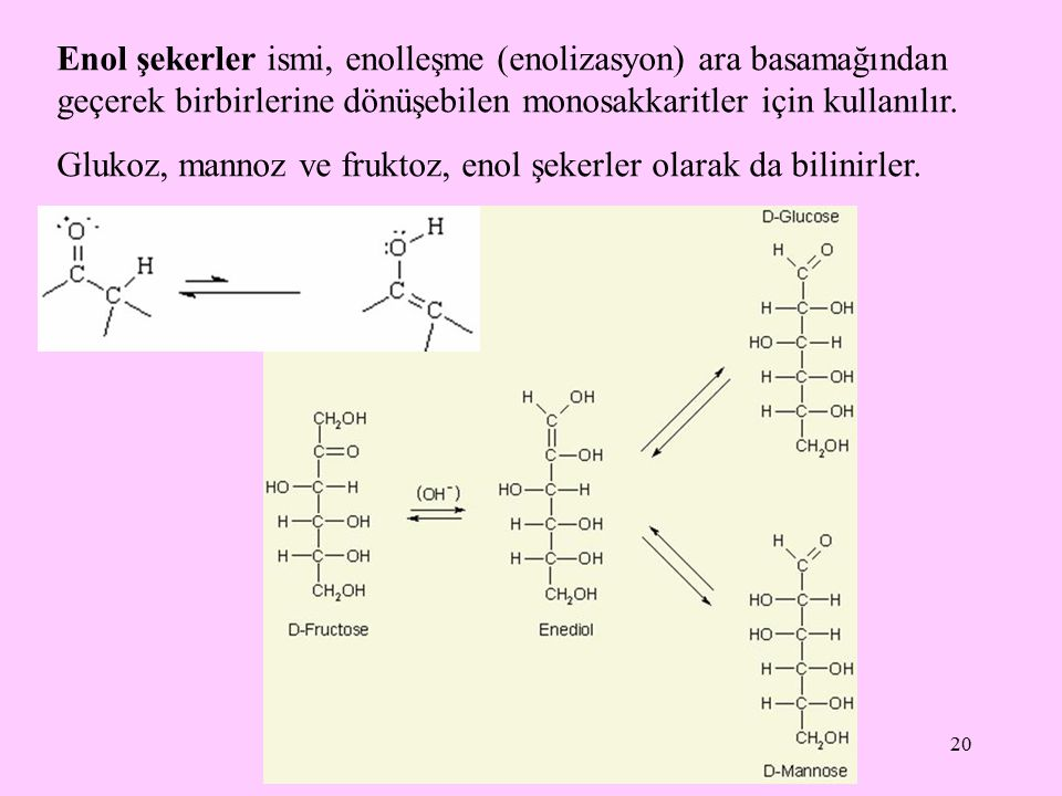 Enol şekerler ismi, enolleşme (enolizasyon) ara basamağından geçerek birbirlerine dönüşebilen monosakkaritler için kullanılır.