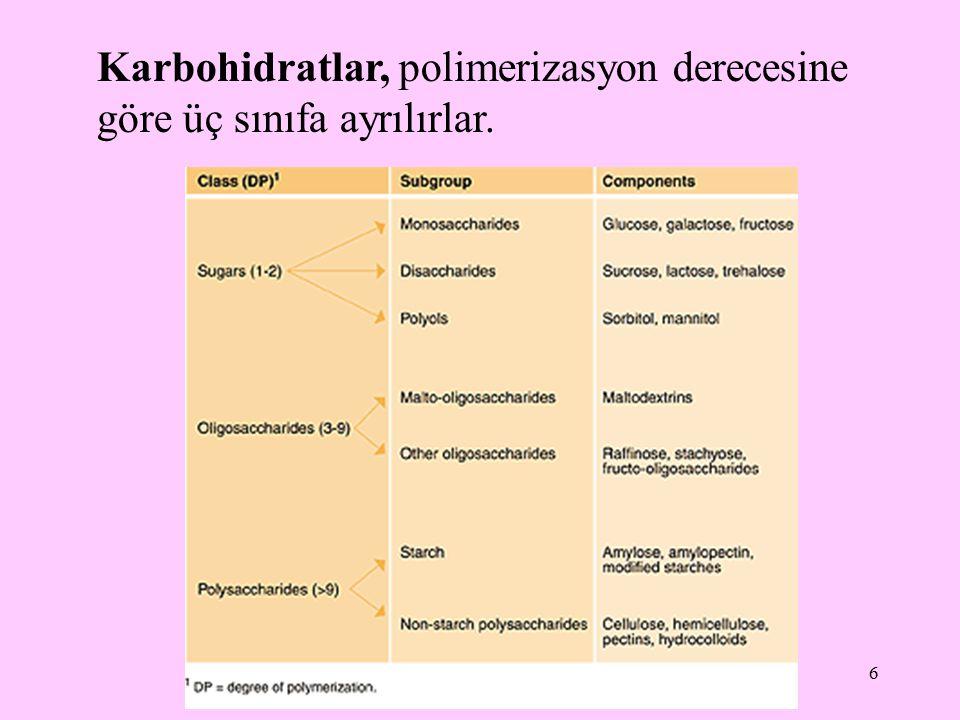Karbohidratlar, polimerizasyon derecesine göre üç sınıfa ayrılırlar.