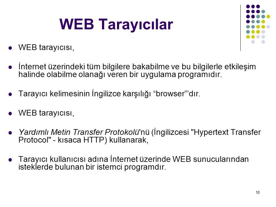 WEB Tarayıcılar WEB tarayıcısı,