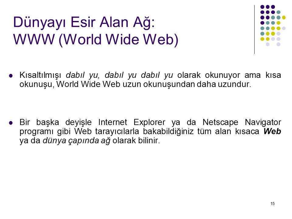 Dünyayı Esir Alan Ağ: WWW (World Wide Web)