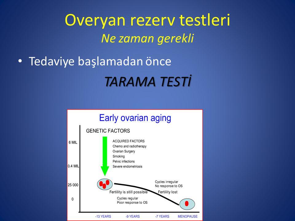 Overyan rezerv testleri Ne zaman gerekli
