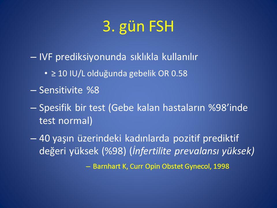 3. gün FSH IVF prediksiyonunda sıklıkla kullanılır Sensitivite %8