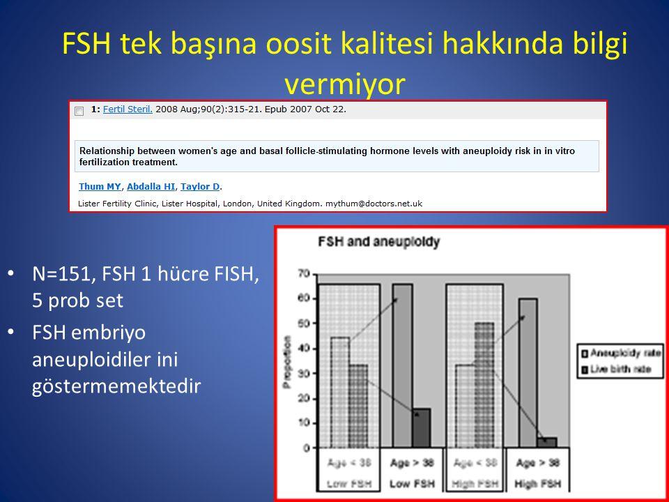 FSH tek başına oosit kalitesi hakkında bilgi vermiyor