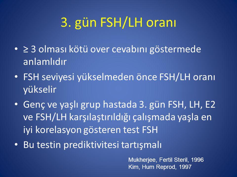 3. gün FSH/LH oranı ≥ 3 olması kötü over cevabını göstermede anlamlıdır. FSH seviyesi yükselmeden önce FSH/LH oranı yükselir.
