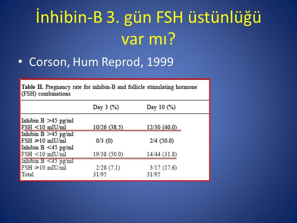 İnhibin-B 3. gün FSH üstünlüğü var mı