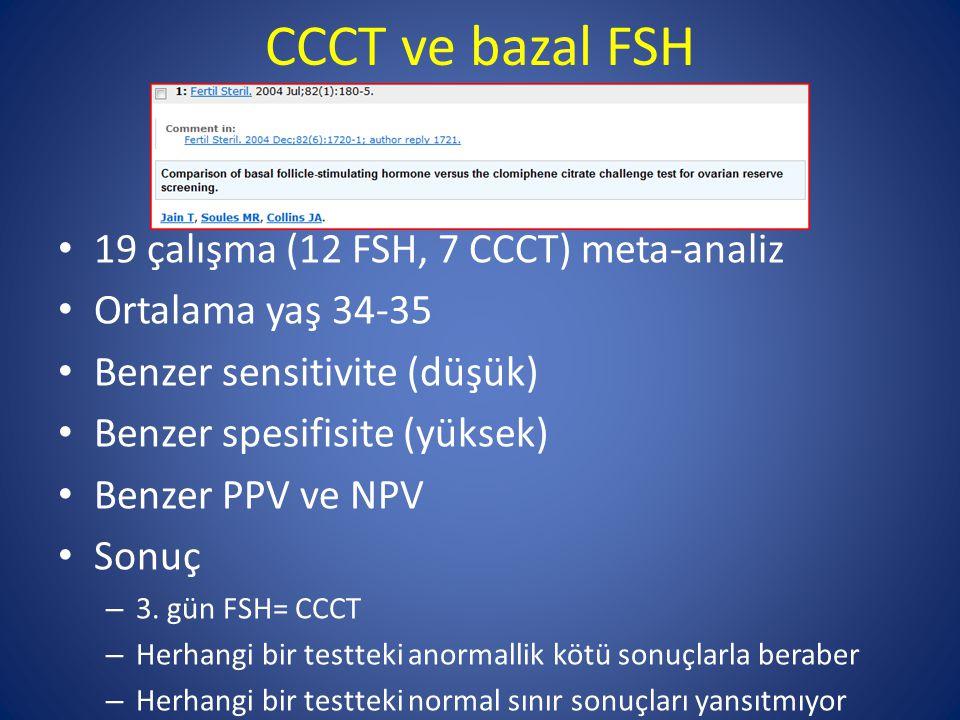 CCCT ve bazal FSH 19 çalışma (12 FSH, 7 CCCT) meta-analiz