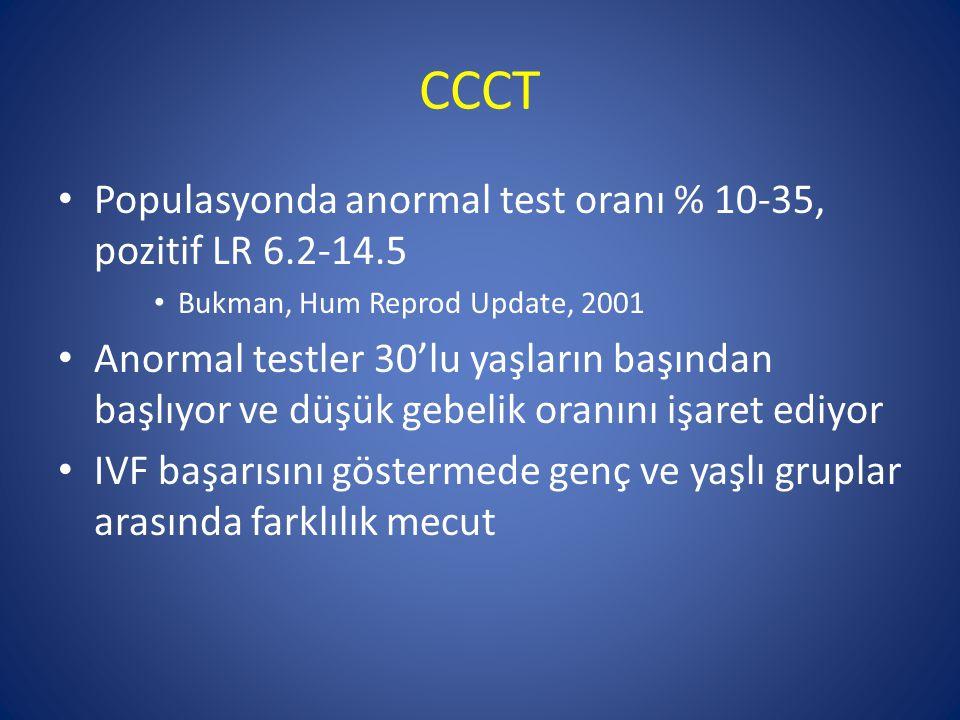 CCCT Populasyonda anormal test oranı % 10-35, pozitif LR 6.2-14.5