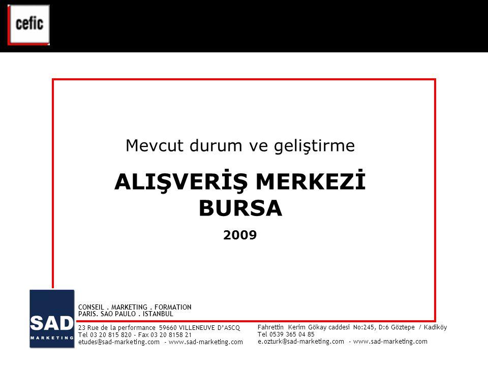 ALIŞVERİŞ MERKEZİ BURSA VAL D'EUROPE - ETUDE CLIENTELE - Juin 2008