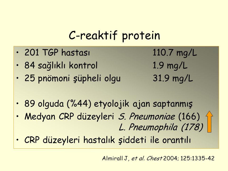 C-reaktif protein 201 TGP hastası 110.7 mg/L