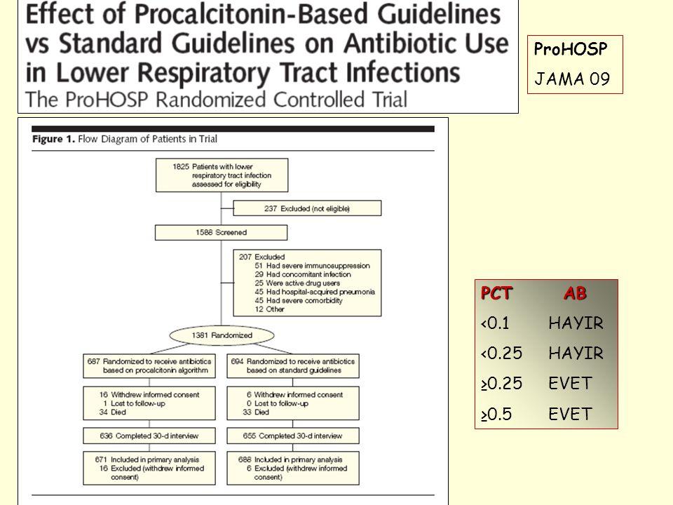 ProHOSP JAMA 09 PCT AB <0.1 HAYIR <0.25 HAYIR ≥0.25 EVET