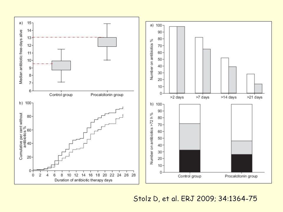 VİP teşhisinden sonraki 28 gün içinde antibiyotiksiz ve sağ olarak geçirilen gün sayısı PCT grubunda 13 iken, diğer grupta 9.5 gün olarak bulunmuş. Bu antibiyotik uygulanma süresinin PCT grubunda %27 gibi daha düşük olması demekmiş. Yine kullanılan antibiyotik ajanların sayısı da PCT grubunda daha düşük bulunmuş. VİP'in mikrobiyolojik olarak doğrulanması, diğer grupta AB süresinin uzamasıyla sonuçlanırken, VİP grubunda buna yol açmamış.