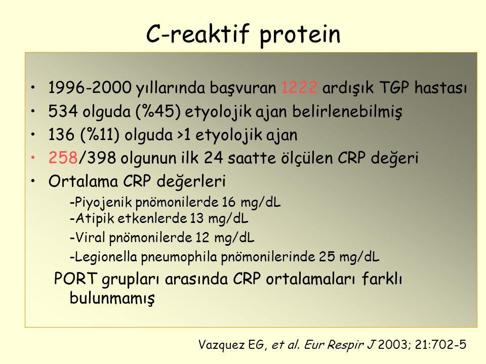 C-reaktif protein 1996-2000 yıllarında başvuran 1222 ardışık TGP hastası. 534 olguda (%45) etyolojik ajan belirlenebilmiş.