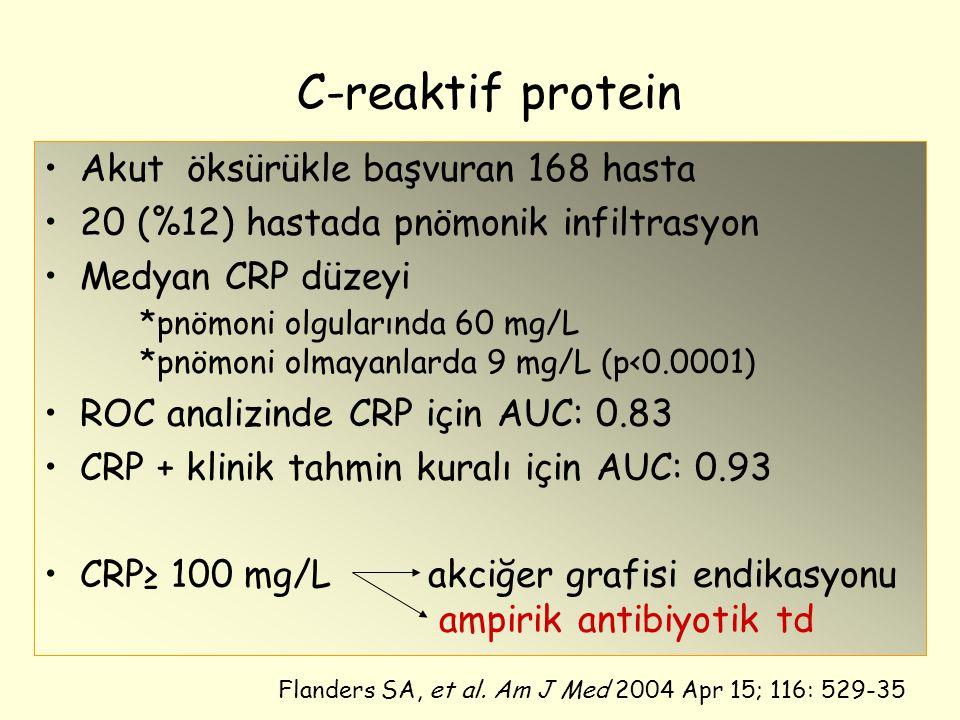 C-reaktif protein Akut öksürükle başvuran 168 hasta