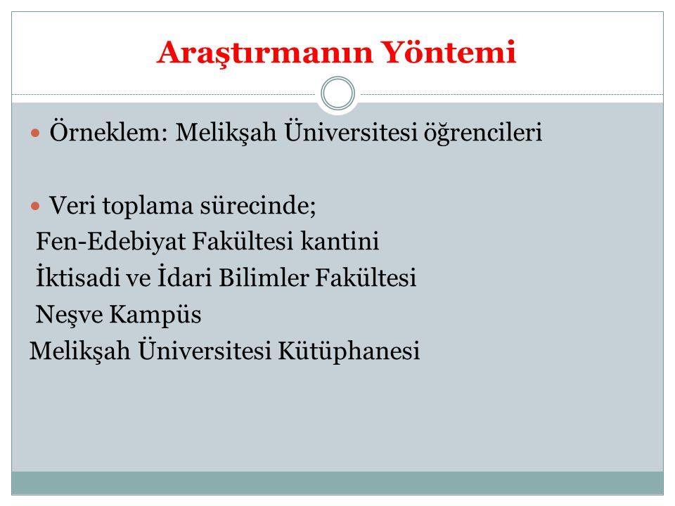 Araştırmanın Yöntemi Örneklem: Melikşah Üniversitesi öğrencileri