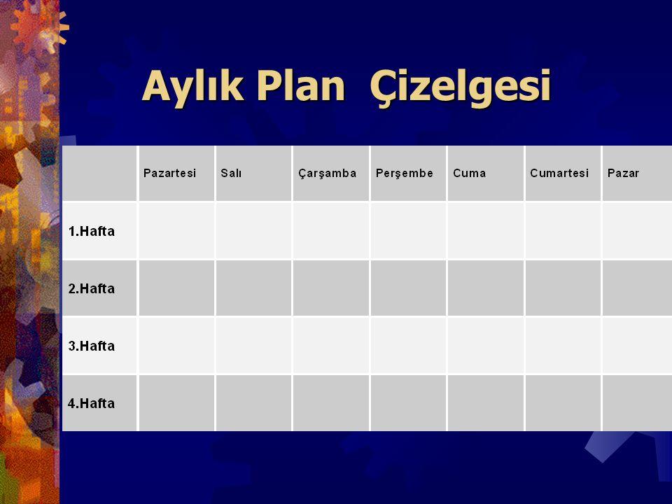 Aylık Plan Çizelgesi