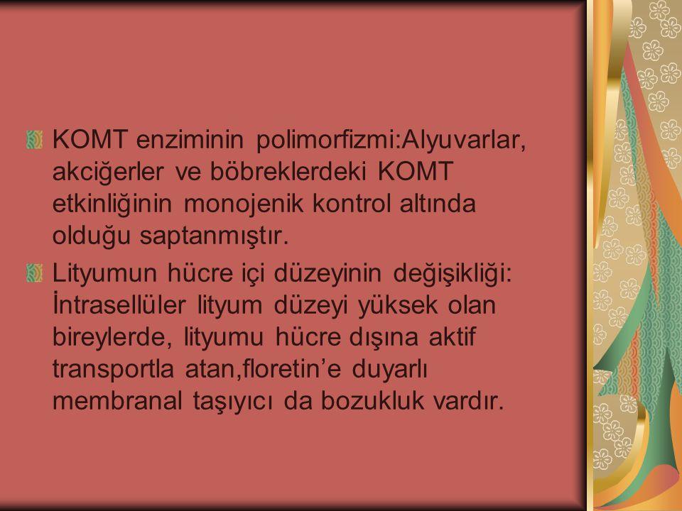 KOMT enziminin polimorfizmi:Alyuvarlar, akciğerler ve böbreklerdeki KOMT etkinliğinin monojenik kontrol altında olduğu saptanmıştır.