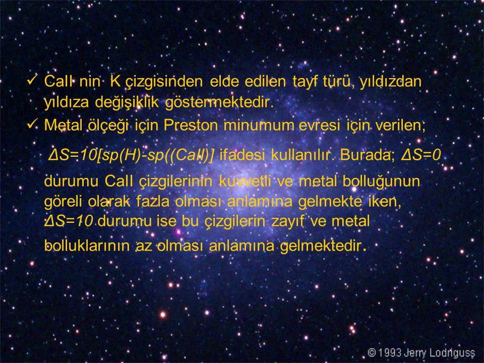 CaII nin K çizgisinden elde edilen tayf türü, yıldızdan yıldıza değişiklik göstermektedir.