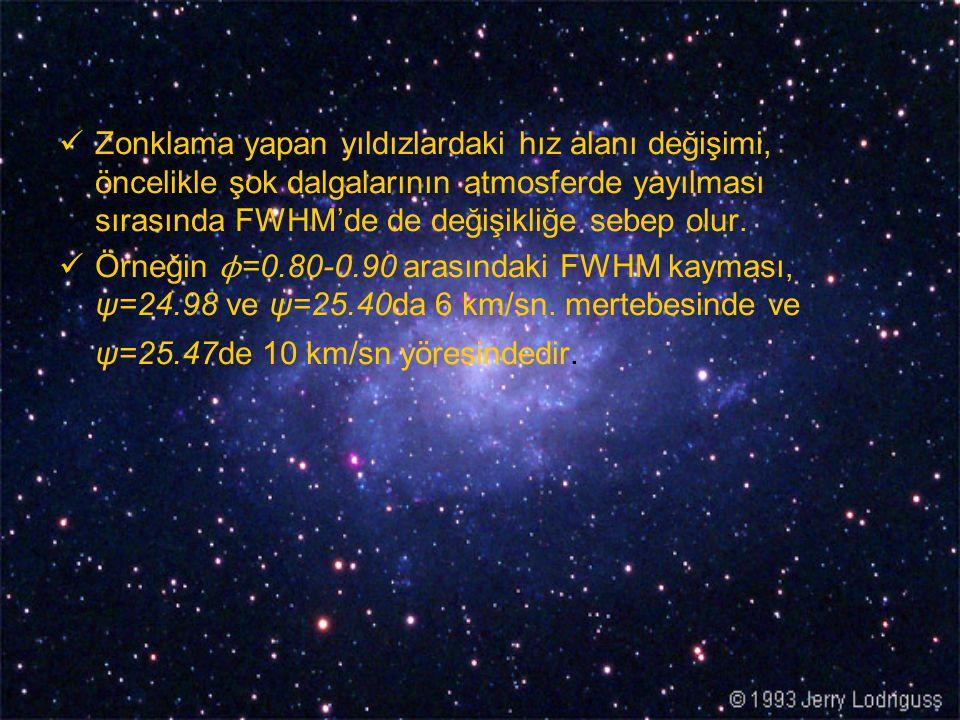 Zonklama yapan yıldızlardaki hız alanı değişimi, öncelikle şok dalgalarının atmosferde yayılması sırasında FWHM'de de değişikliğe sebep olur.