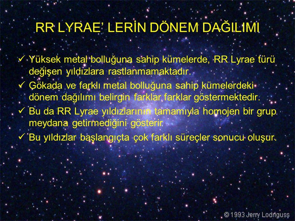 RR LYRAE' LERİN DÖNEM DAĞILIMI