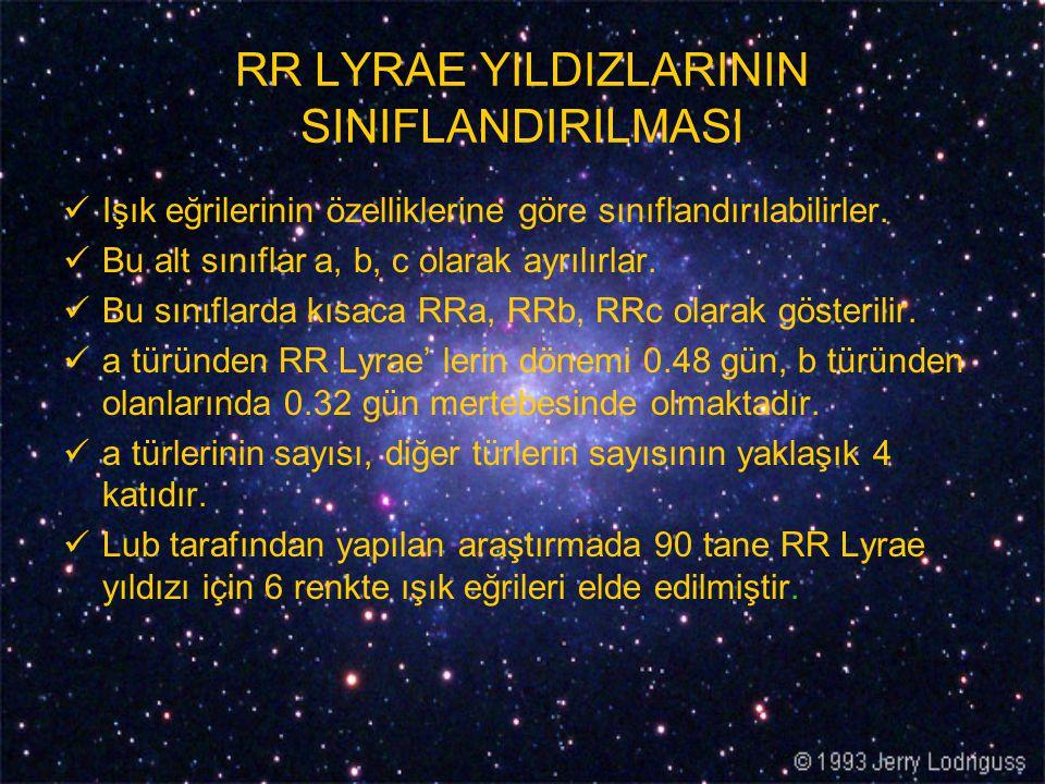 RR LYRAE YILDIZLARININ SINIFLANDIRILMASI