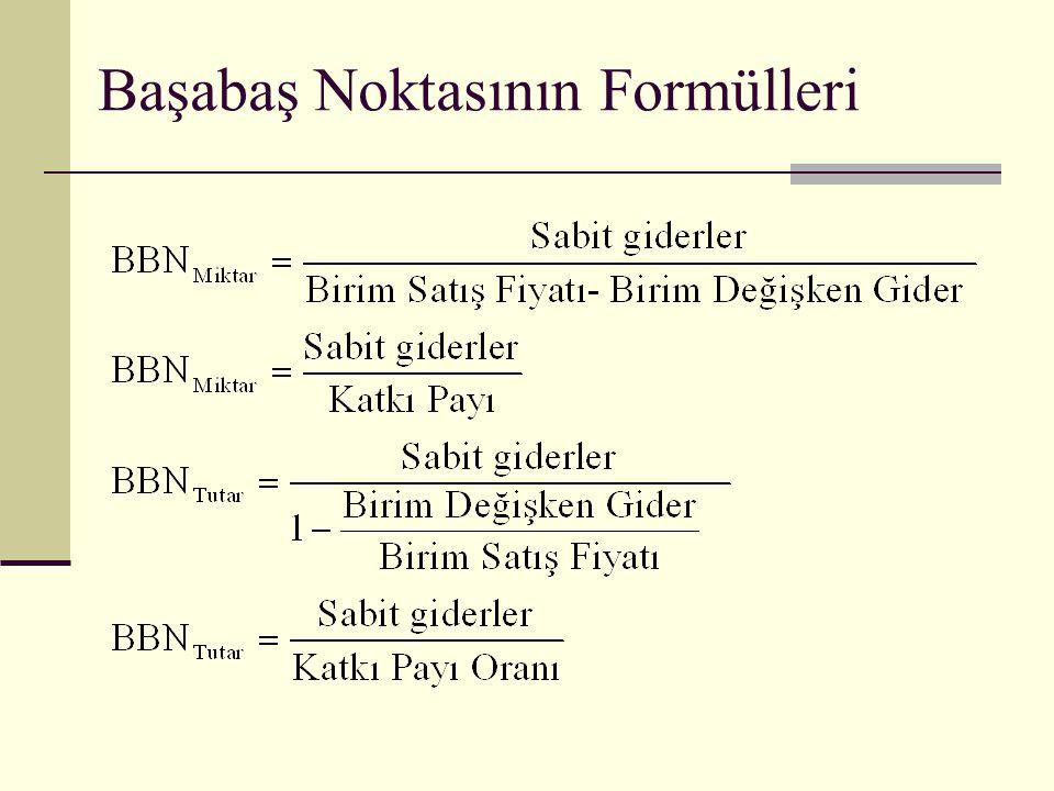 Başabaş Noktasının Formülleri
