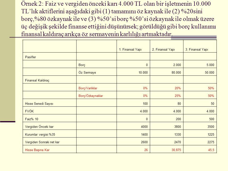 Örnek 2: Faiz ve vergiden önceki karı 4. 000 TL olan bir işletmenin 10