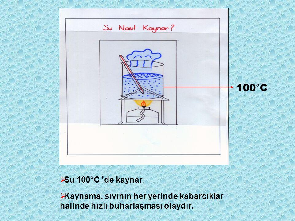 100°C Su 100°C 'de kaynar.