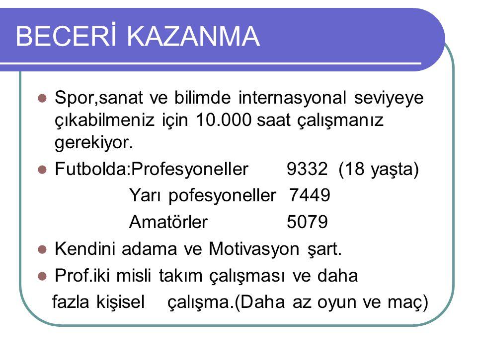 BECERİ KAZANMA Spor,sanat ve bilimde internasyonal seviyeye çıkabilmeniz için 10.000 saat çalışmanız gerekiyor.