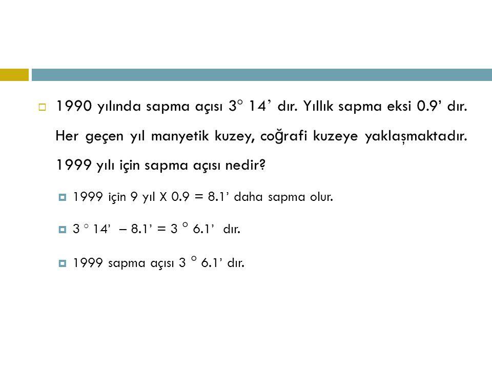 1990 yılında sapma açısı 3° 14' dır. Yıllık sapma eksi 0. 9' dır