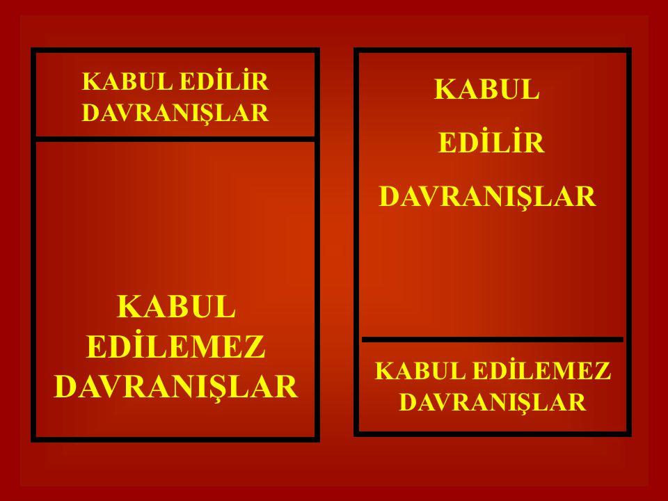 KABUL EDİLEMEZ DAVRANIŞLAR