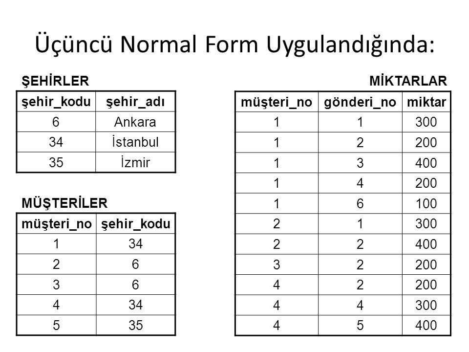 Üçüncü Normal Form Uygulandığında: