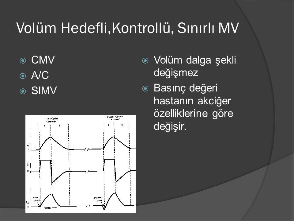 Volüm Hedefli,Kontrollü, Sınırlı MV