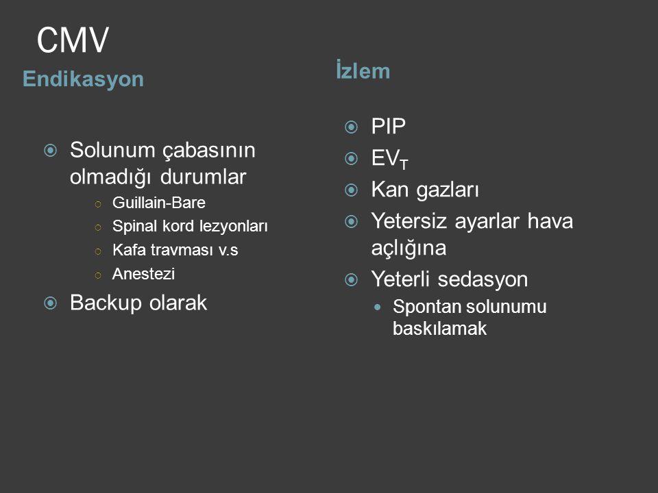 CMV İzlem Endikasyon PIP EVT Solunum çabasının olmadığı durumlar