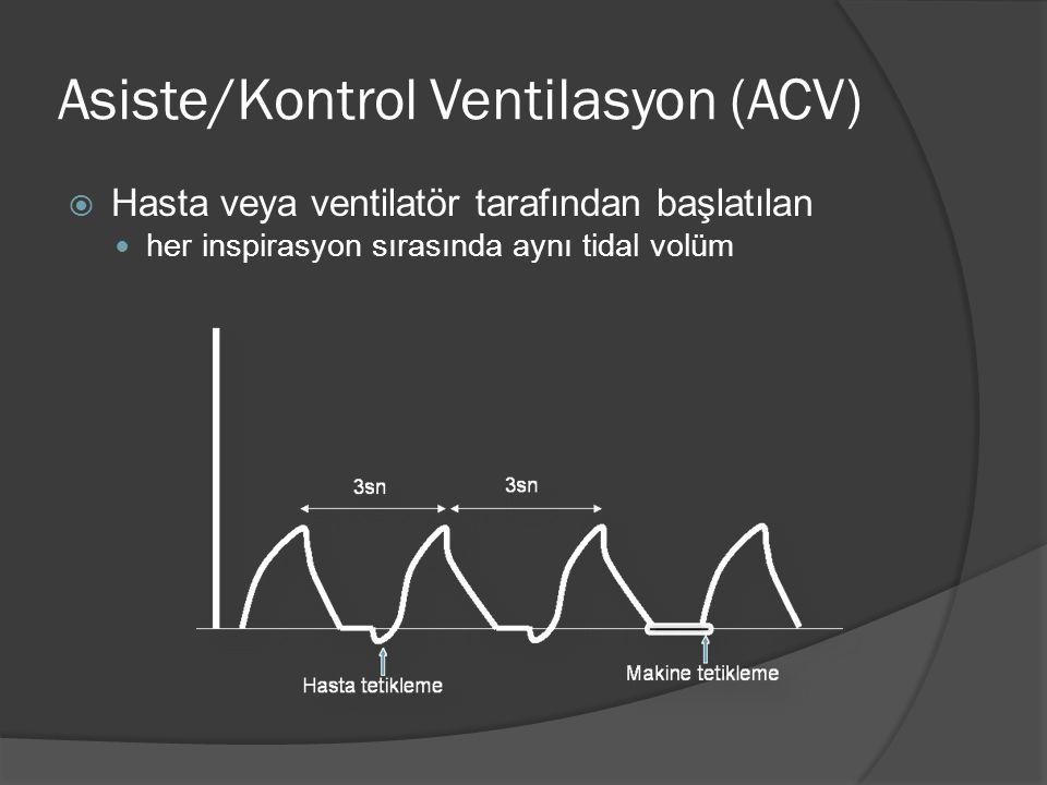 Asiste/Kontrol Ventilasyon (ACV)