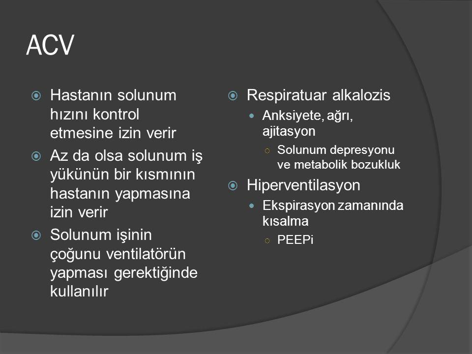 ACV Hastanın solunum hızını kontrol etmesine izin verir