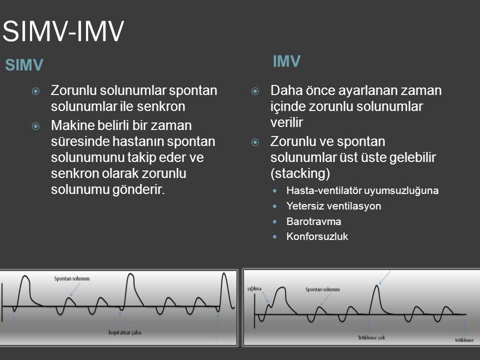 SIMV-IMV IMV SIMV Zorunlu solunumlar spontan solunumlar ile senkron