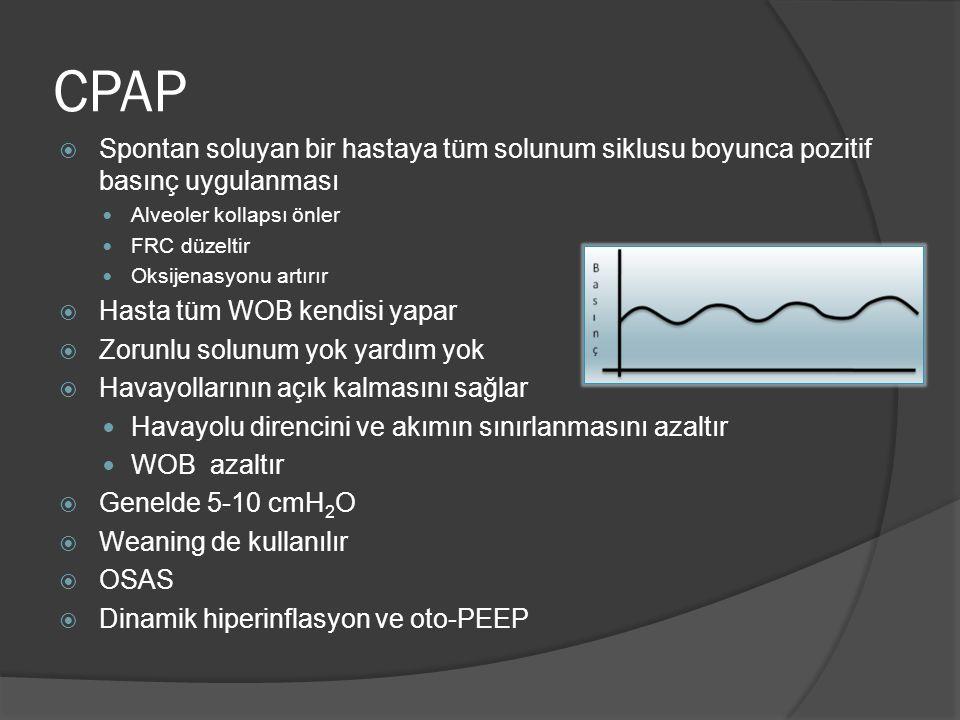 CPAP Spontan soluyan bir hastaya tüm solunum siklusu boyunca pozitif basınç uygulanması. Alveoler kollapsı önler.
